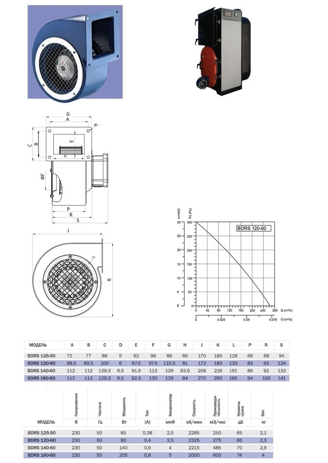 Технические BDRS параметры